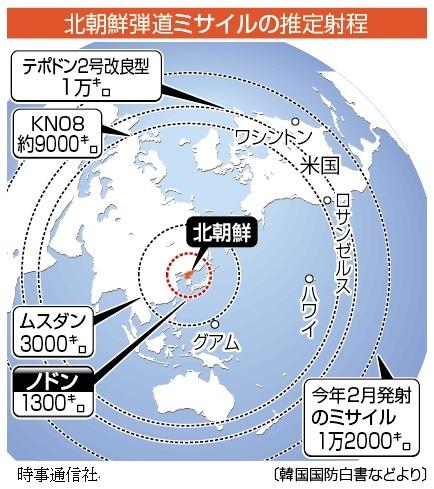「局外中立」ならそもそも北の核ミサイルは飛んで来ない